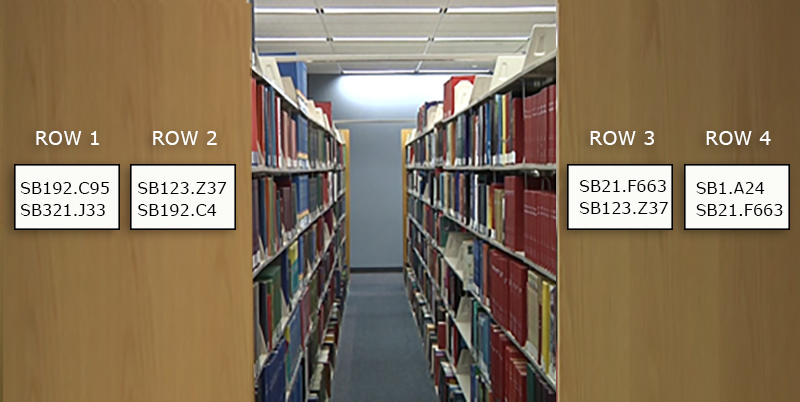 Shelves with call numbers. Rows range from SB192-SB21