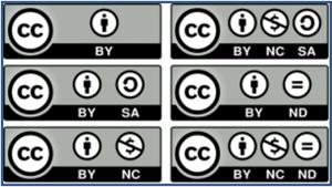 Creative commons licenses
