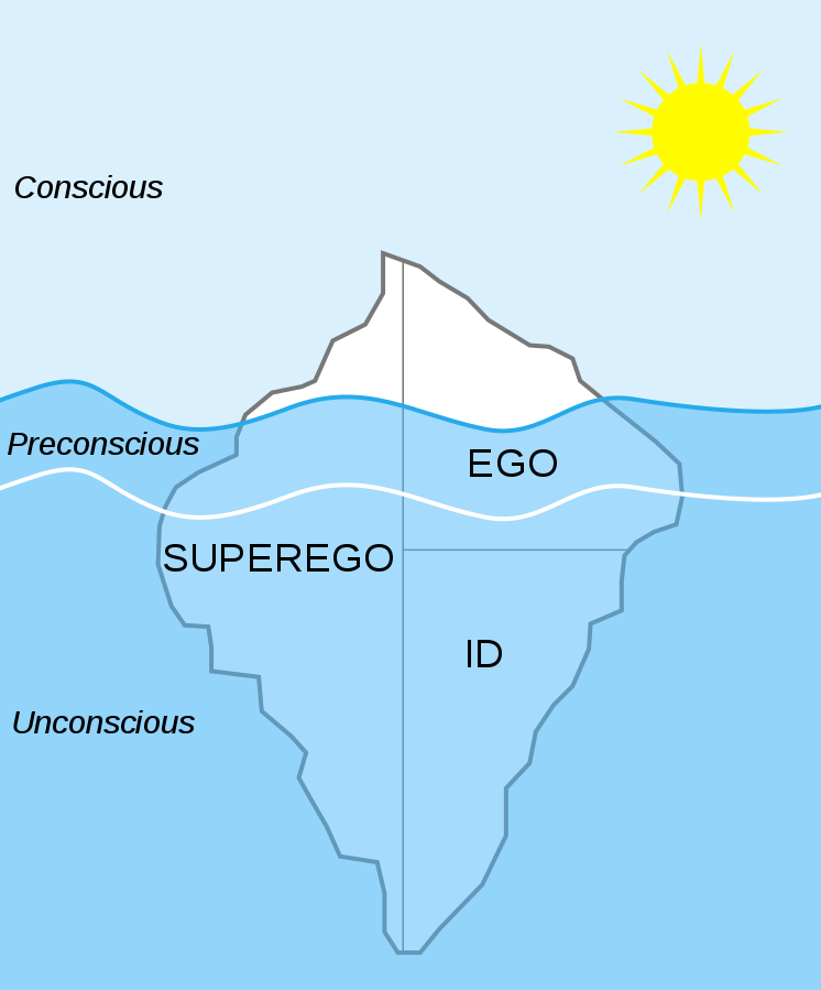 the ego, superego, and id are shown as parts of an iceberg.