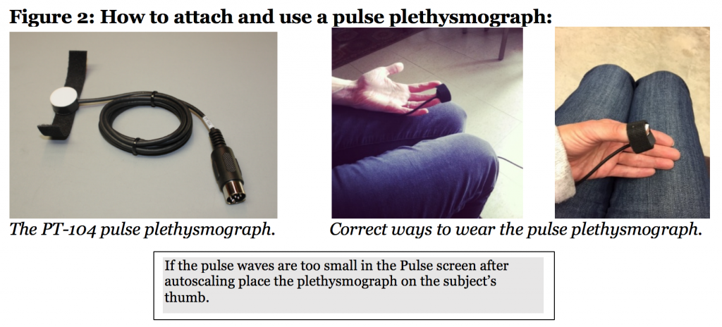 The pulse plethysmograph