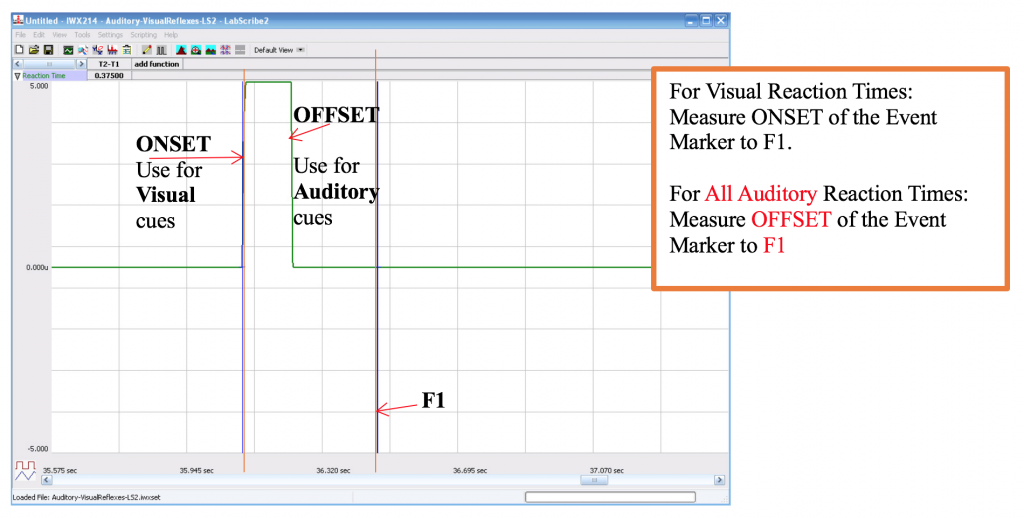 For visual reaction times: measure onset of the event marker to F1. For all auditory reaction times: measure offset of the event marker to F1.