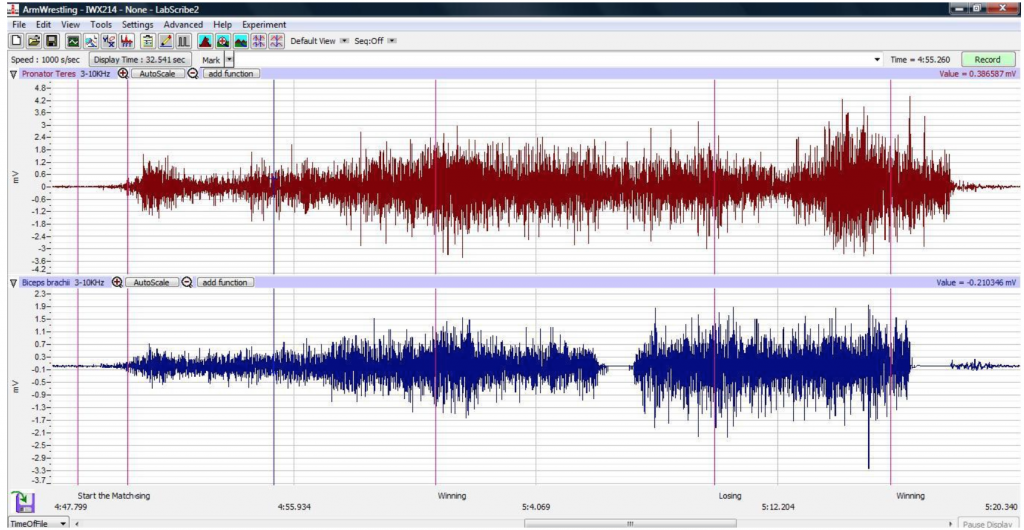 arm wrestling match data in LabScribe