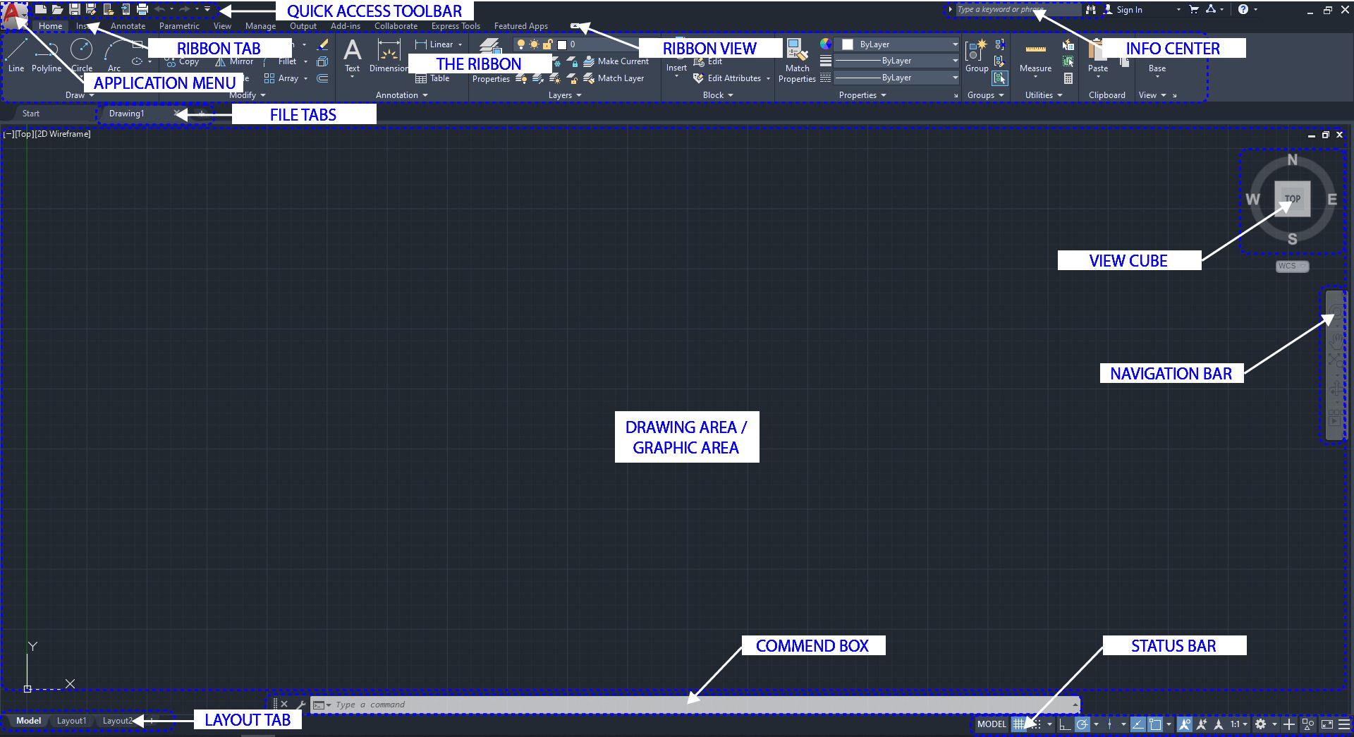 AutoCAD user interface - It indicates what is the name of each part of the interface.