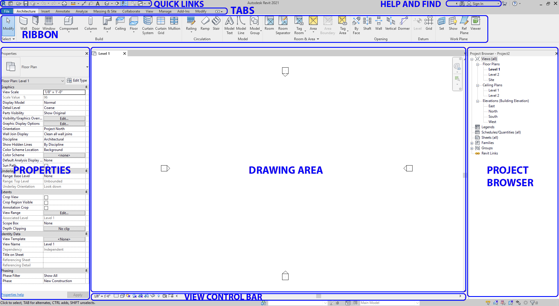 It shows Revit User Interface with name of each panel.